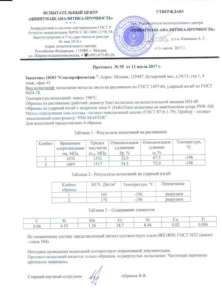 СПМ - Модельер Протокол испытаний